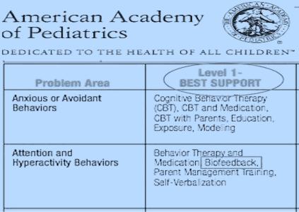 Børn og neurofeedback